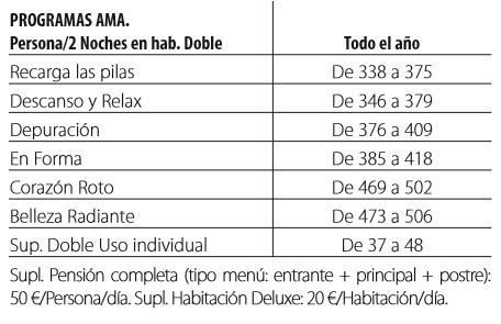 AMA hotel andalucía tarifas 2017