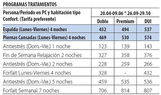 Balneari vallfogona de riucorb tarifas 2019