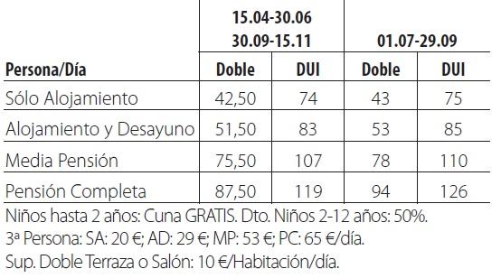 Balneario alhama de granada tarifas 2018
