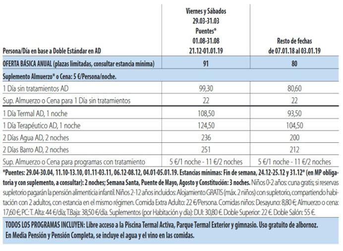 Balneario arnedillo tarifas 2018