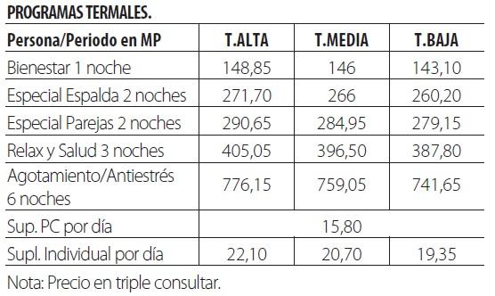 Balneario el raposo tarifas 2019