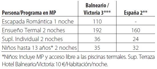 Balneario leana tarifas 2019