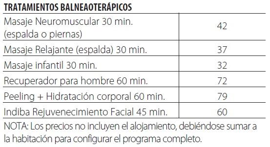 Balneario palacio de las salinas tarifas 2019