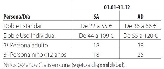 Balneario rocallaura tarifas 2019