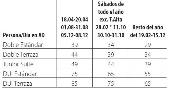 Balneario san nicolas tarifas 2019