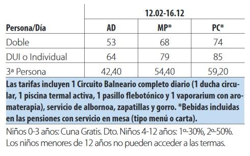Balneario villavieja tarifas 2018