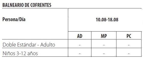 Balneario de cofrentes tarifas 2019