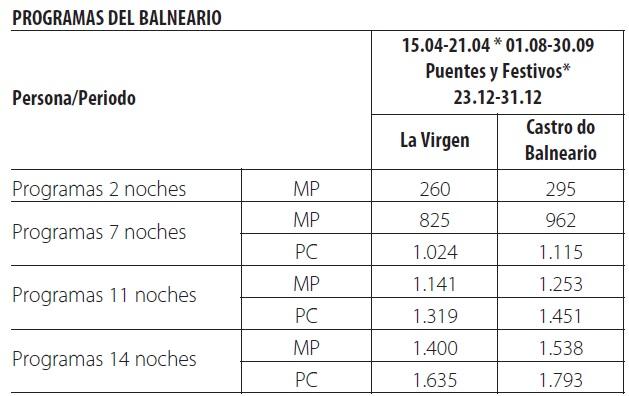 Balneario de cuntis tarifas 2019