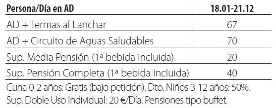 Balneario de lanjaron tarifas 2019