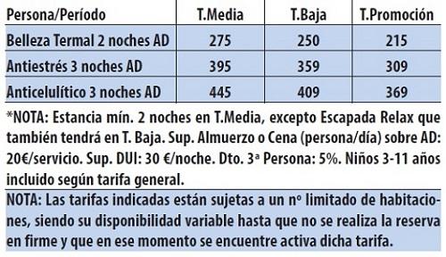 Balneario de panticosa tarifas 2019