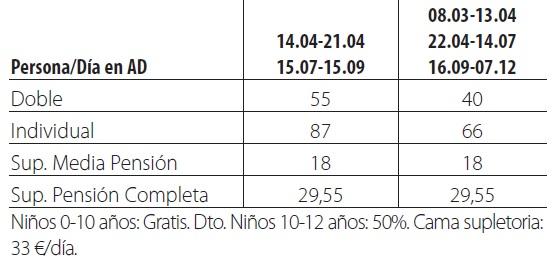 Balneario de la virgen tarifas 2019
