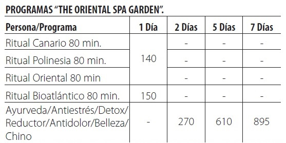 Hotel botánico tarifas 2019
