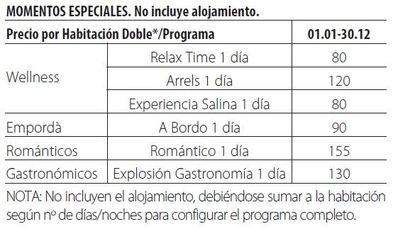 Hotel cala del pi tarifas 2019