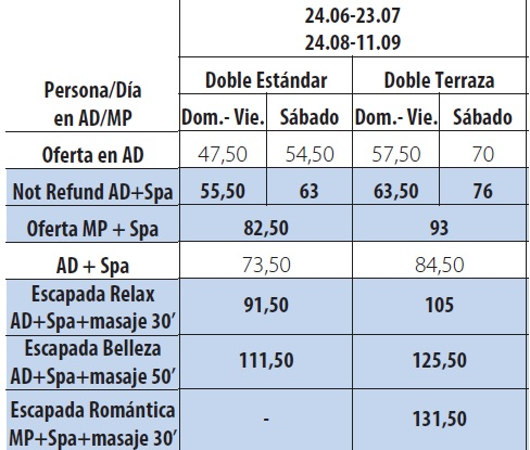 Hotel colon thalasso termal tarifas 2019