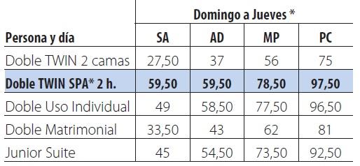 Hotel comendador tarifas 2019