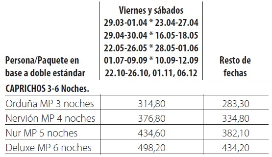 Hotel plaza orduña tarifas 2019