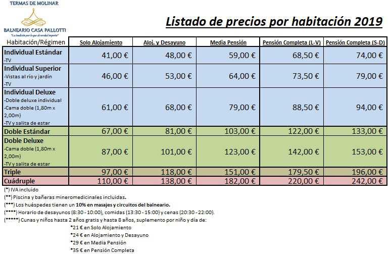 Balneario termas de molinar tarifas 2019