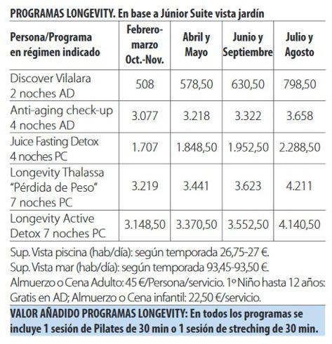 Vilalara thalassa resort tarifas 2018