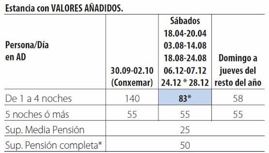 Balneario mondariz tarifas 2019