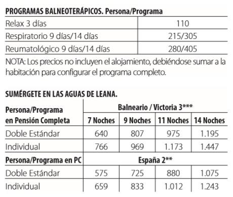 Balneario leana fortuna provincia de murcia murcia for Thalasia precio piscina
