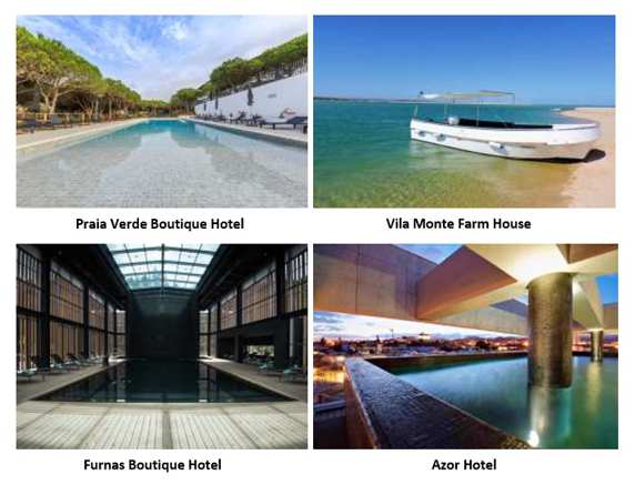 DHM Hotels