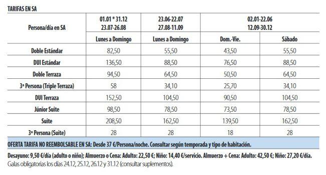Hotel colon thalasso termal caldes d estrac provincia for Balneari caldes d estrac