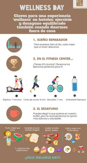 Wellness Day en Hoteles Center